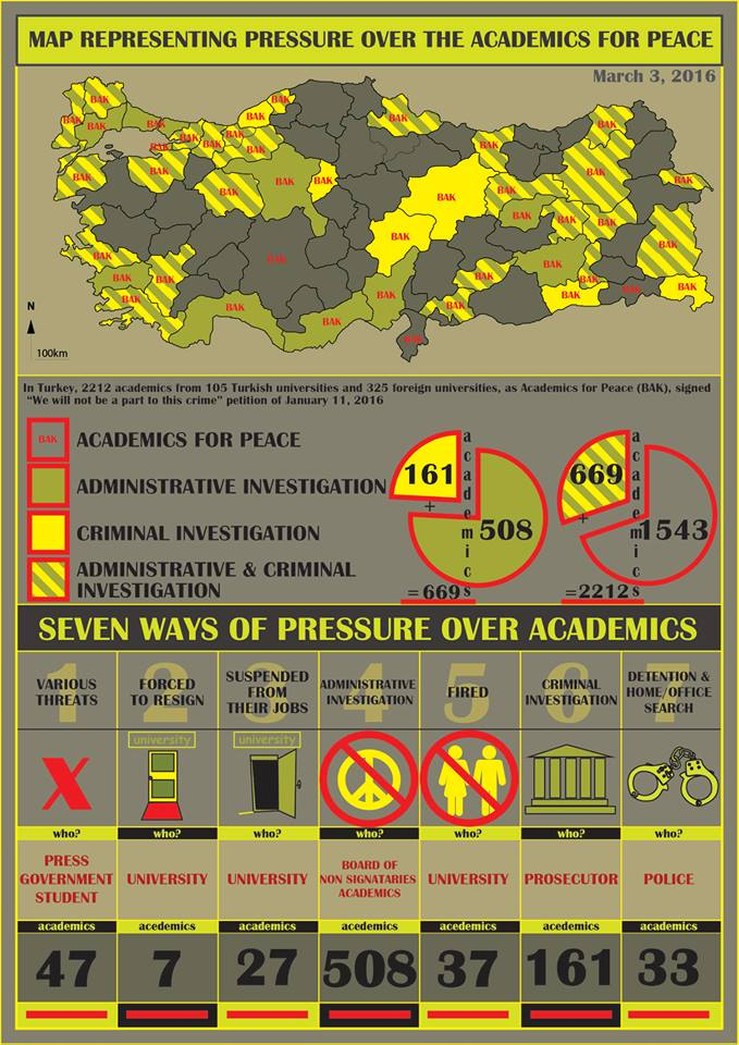 Carte des pressions contre des universitaires au 8 mars 2016